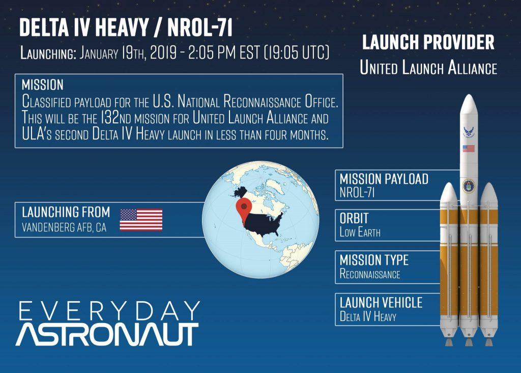 Delta IV Heavy NROL-71