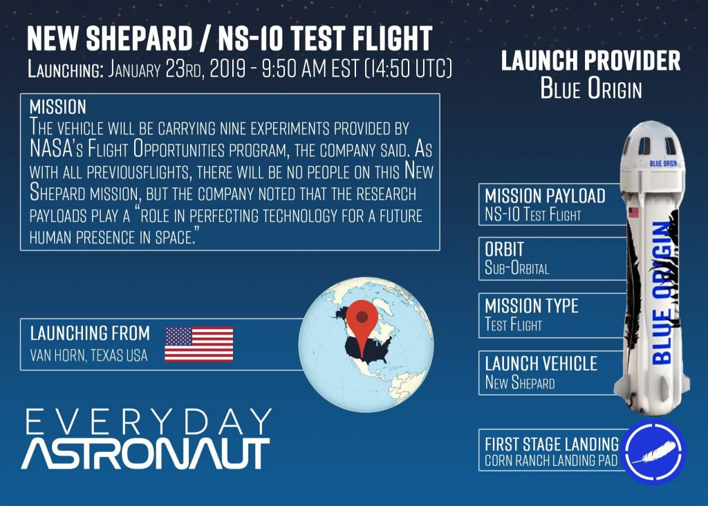 Blue Origin NS-10 Test Flight