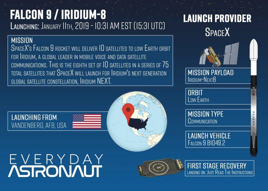 Falcon 9 Iridium 8