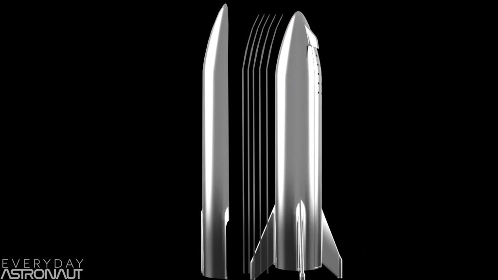 SpaceX Starship The starship will have a belly made of 310S stainless steel with some cooling channels sandwiched between the 301 stainless steel tanks