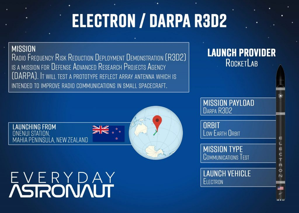 Electron Darpa R3D2