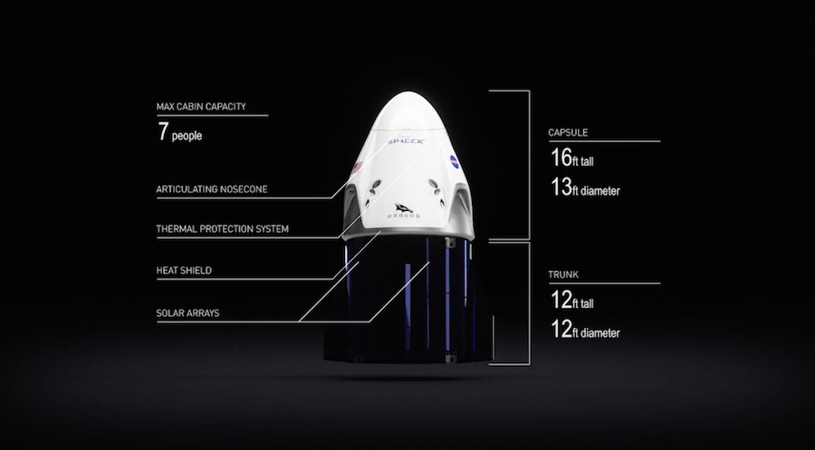SpaceX, Crew Dragon