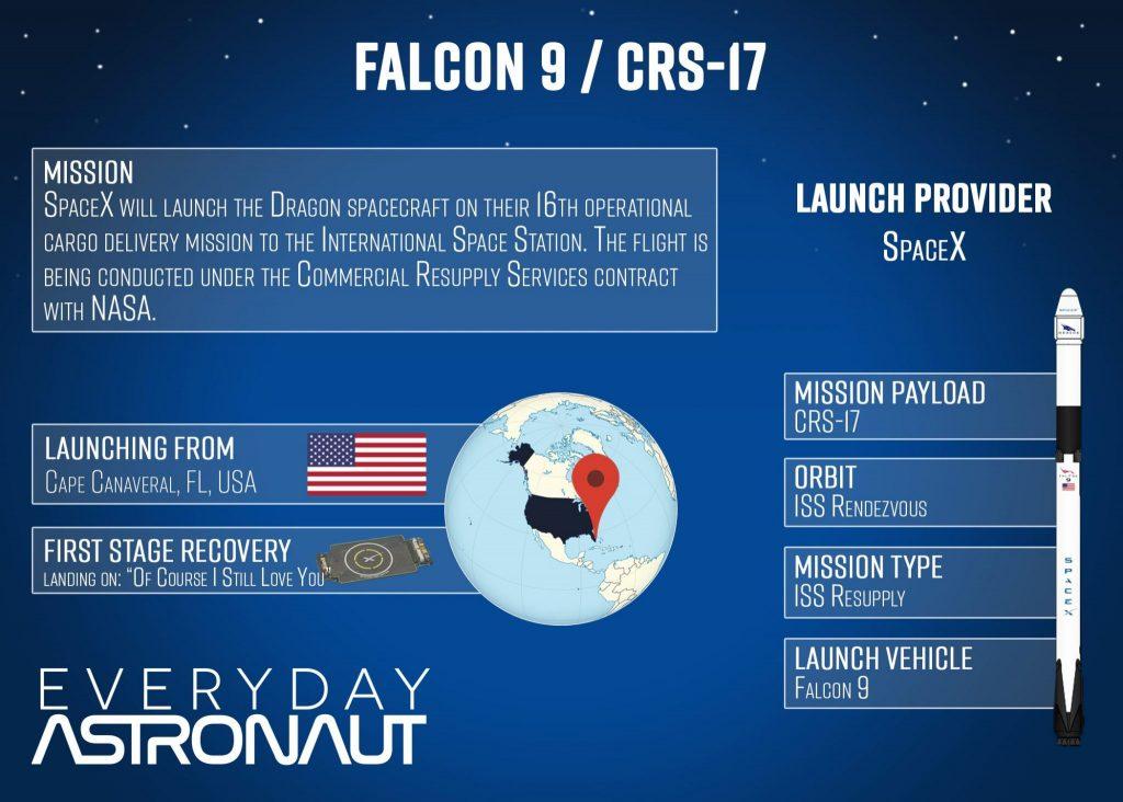 Falcon 9 CRS17