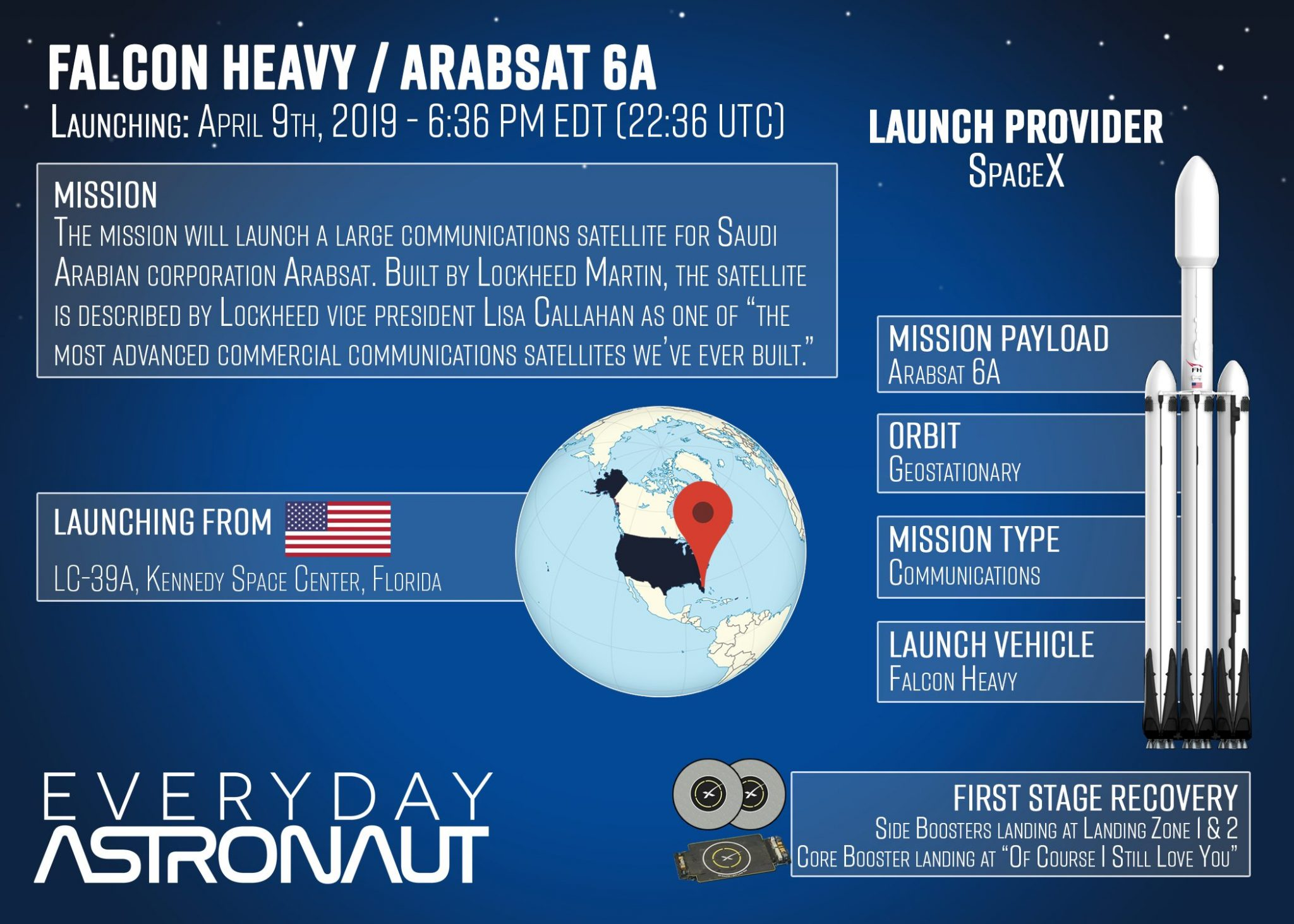 Prelaunch Preview - Falcon Heavy | Arabsat-6A - Everyday Astronaut
