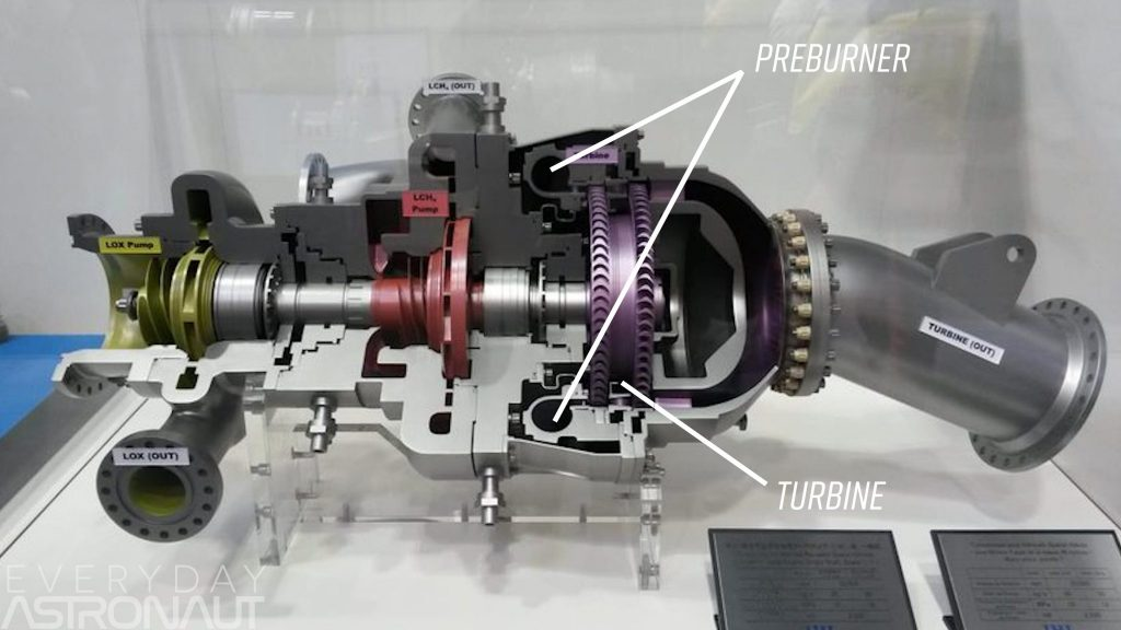Turbine and preburner