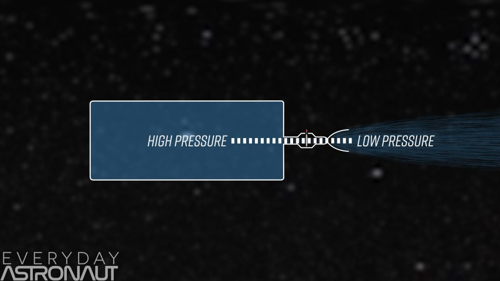 Pressure fed rocket engine high to low pressure