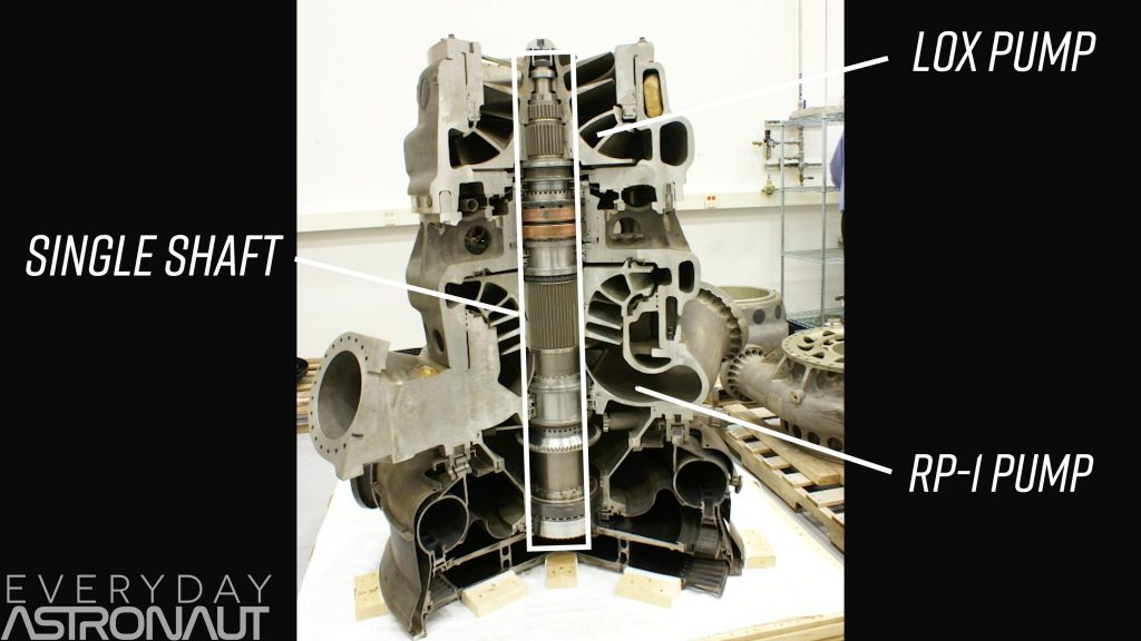 Single shaft turbopump F1 turbopump assembly