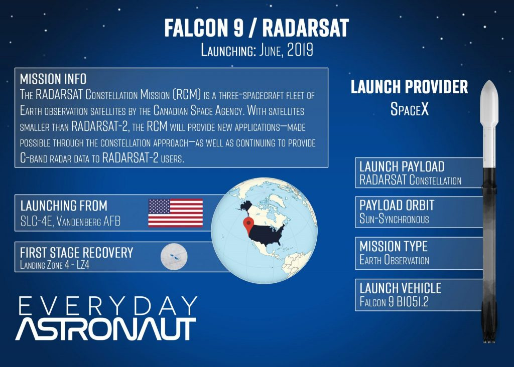 Falcon 9 RADARSAT
