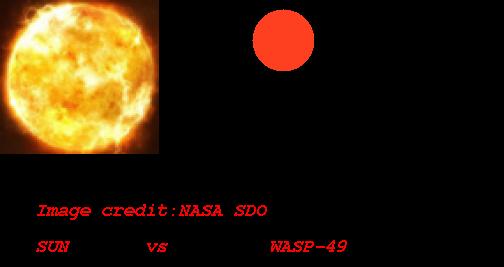 Exoplanet comparison