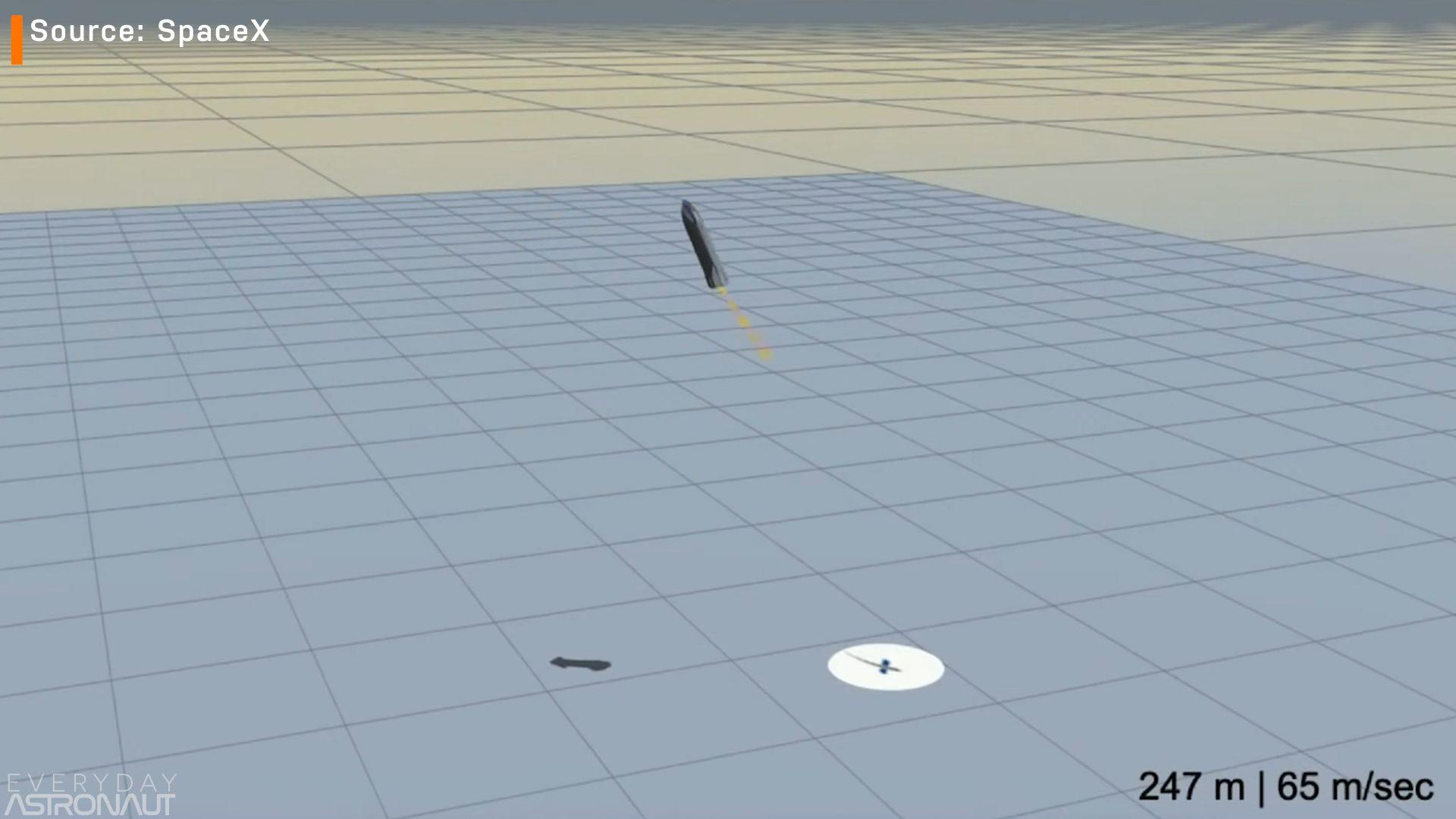 Starship Landing manuever