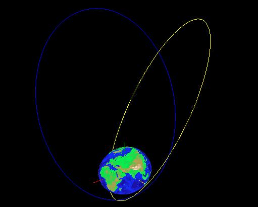 Molniya Orbits