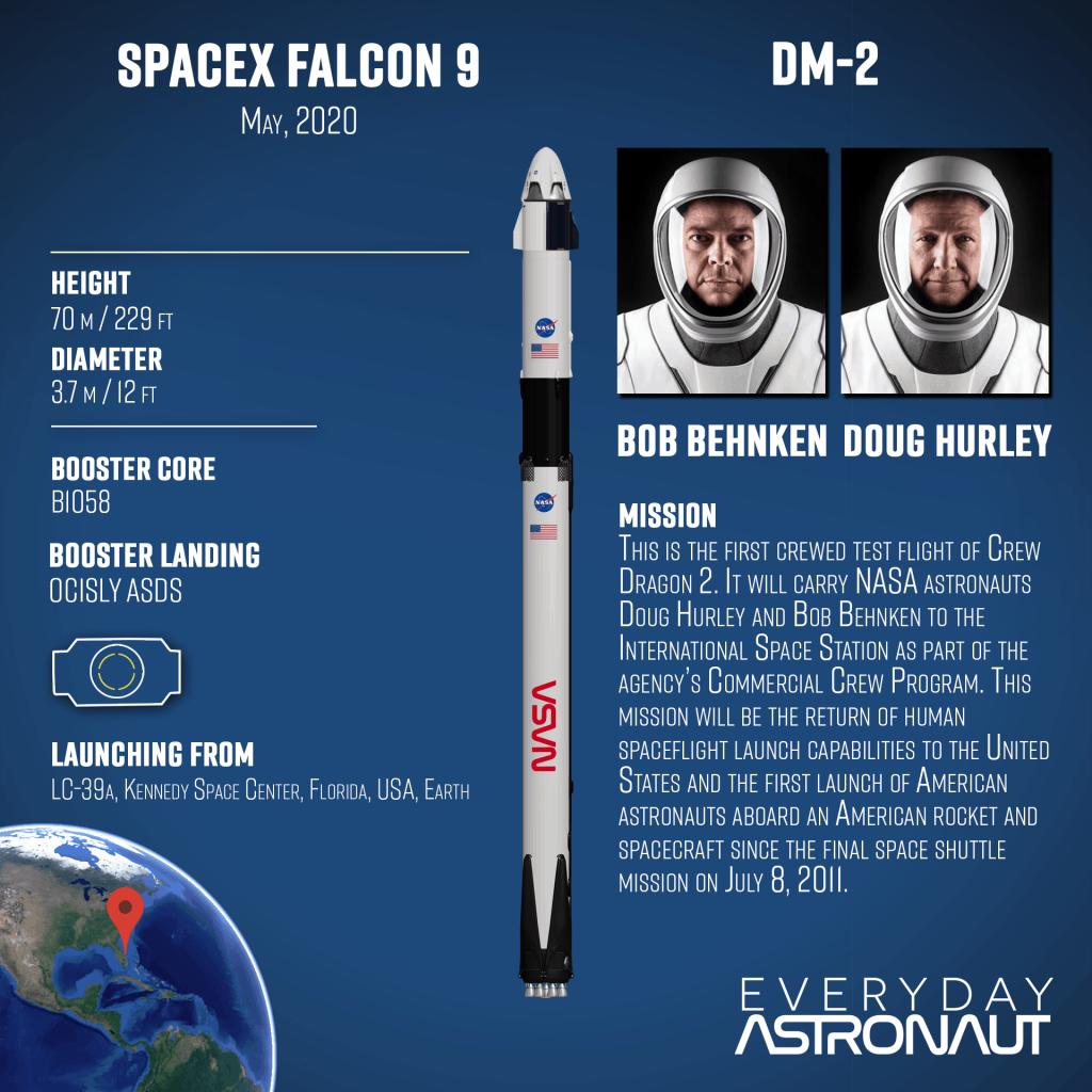 2020_SpaceX_SDM2_EA-1024x1024.png