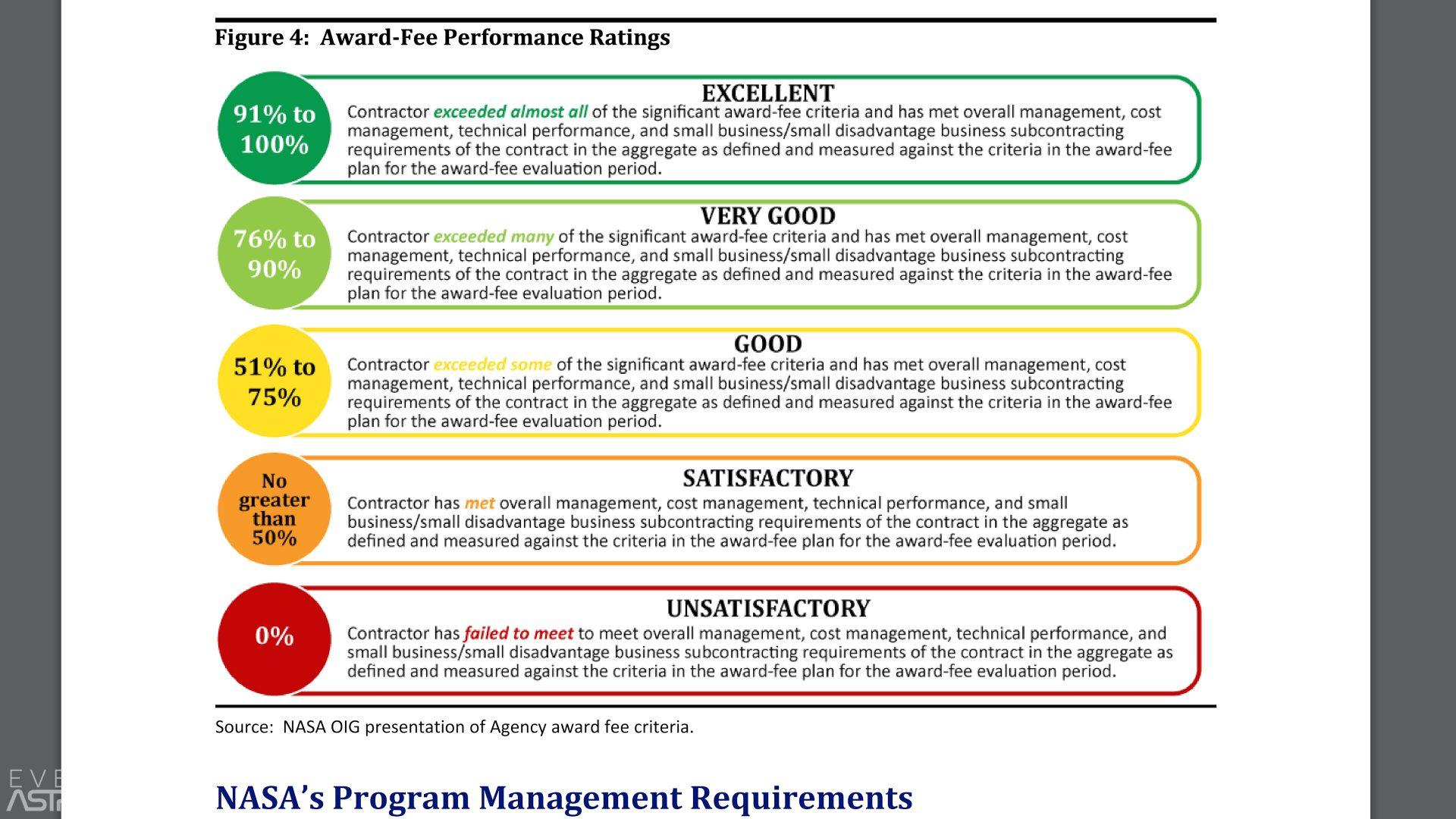 NASA management review