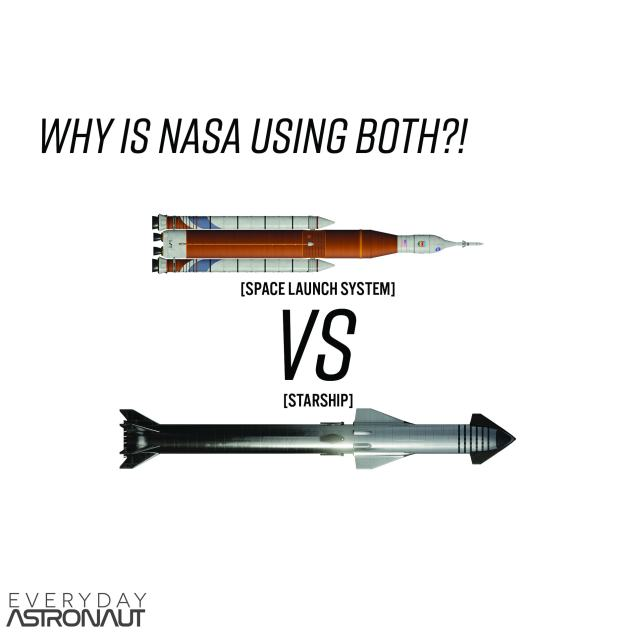 SLS vs Starship: Why Do Both Programs Exist?