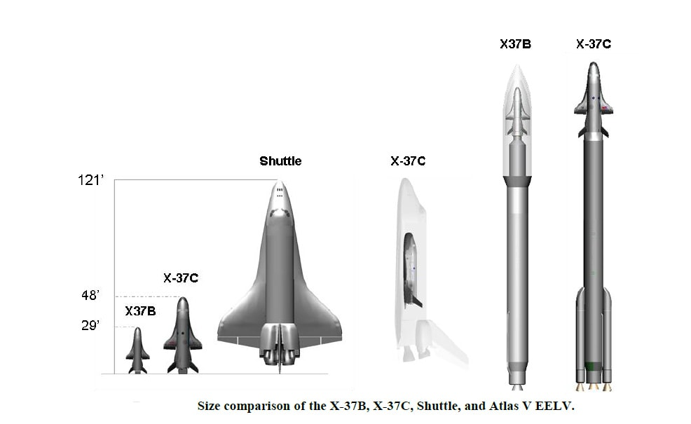 Size comparison of different X-37 variants, X-37B, X-37C and Space Shuttle