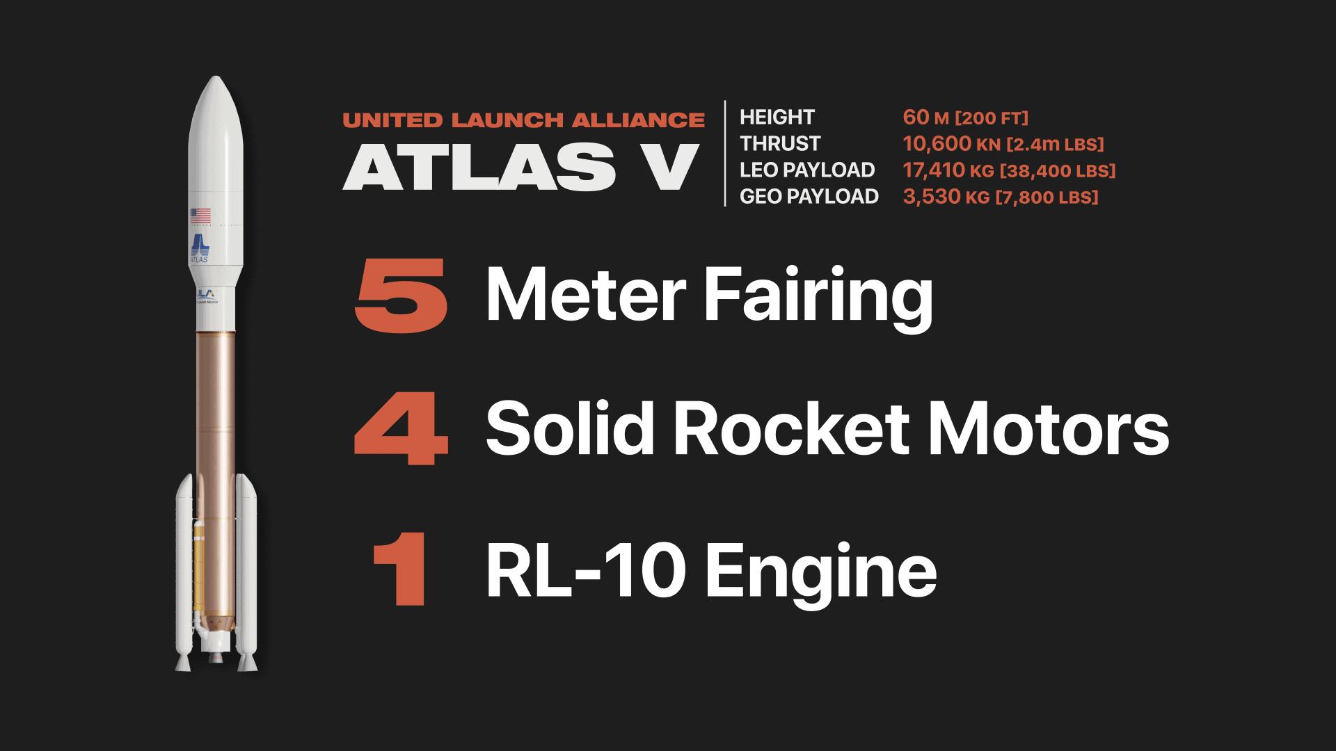 ULA Atlas V 541
