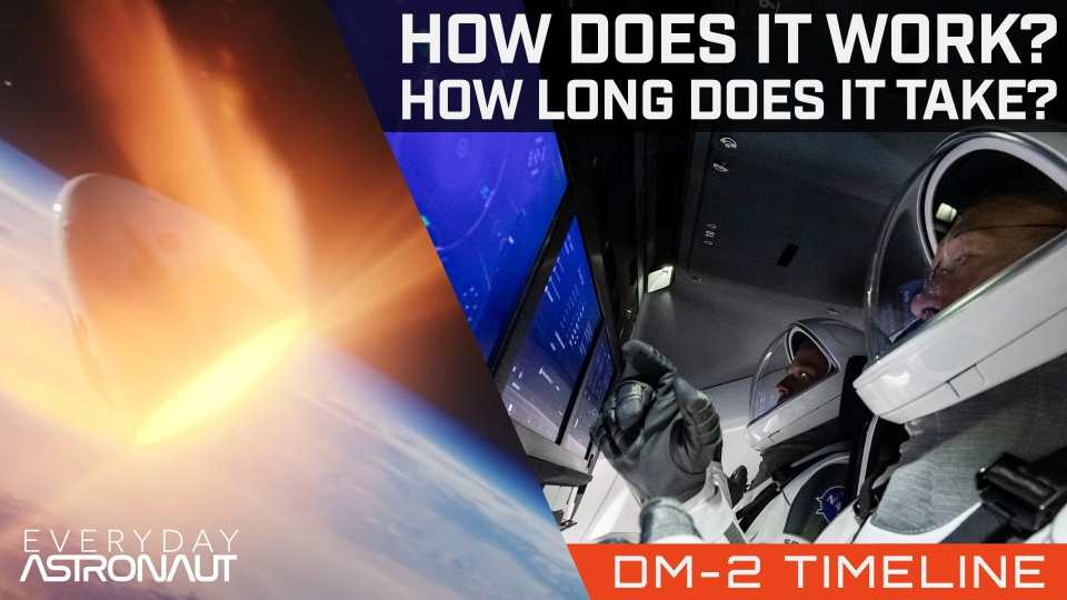 How do you get back to Earth from Orbit? How NASA astronauts Bob and Doug get home.