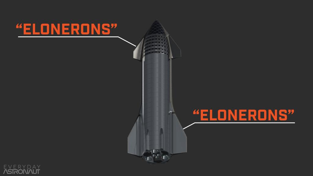 Elonerons