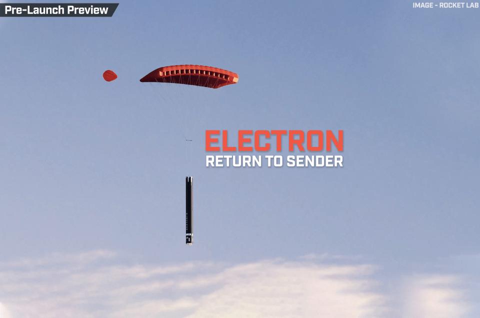 Return to Sender | Electron