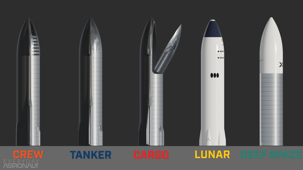 starship variants, SpaceX