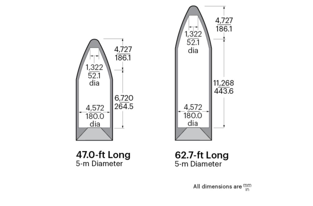 delta iv heavy, payload fairing