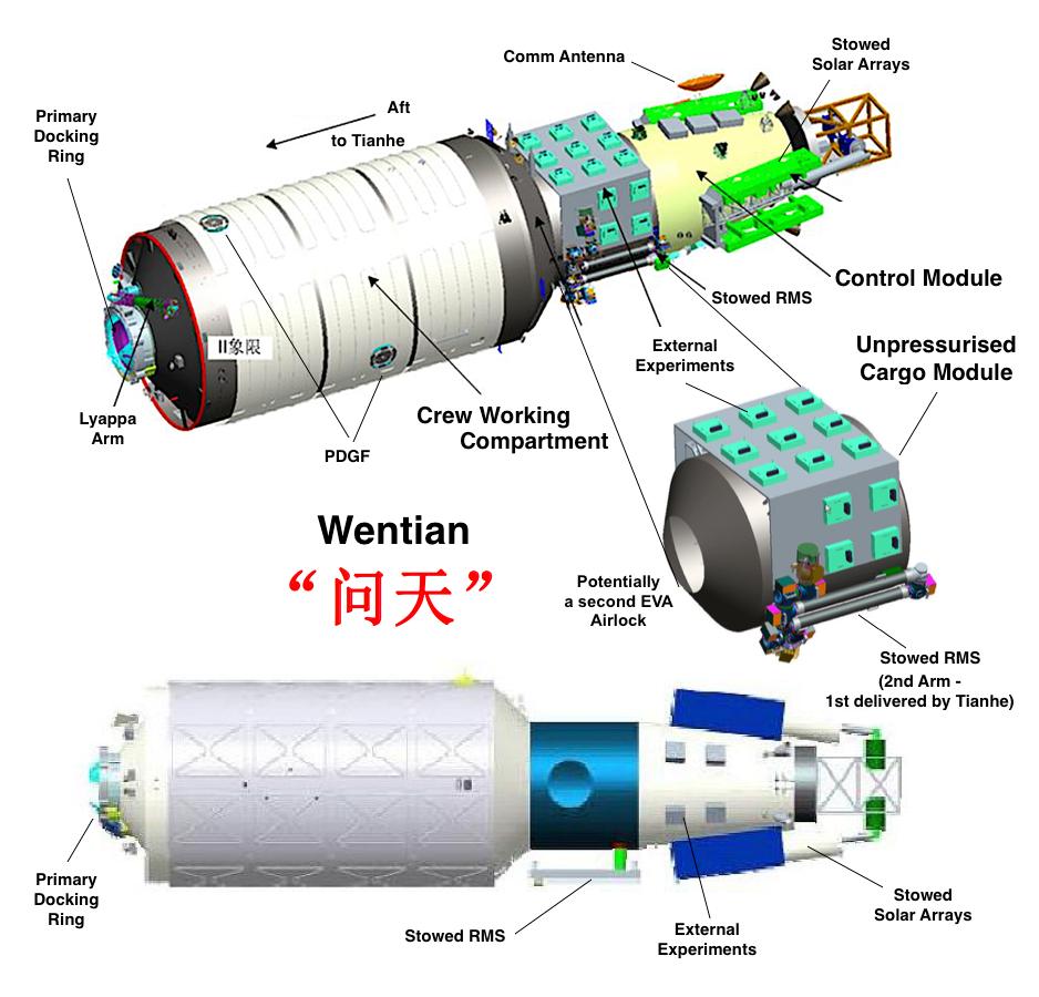 Wentian module features
