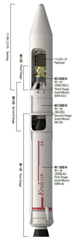 Epsilon launch vehicle