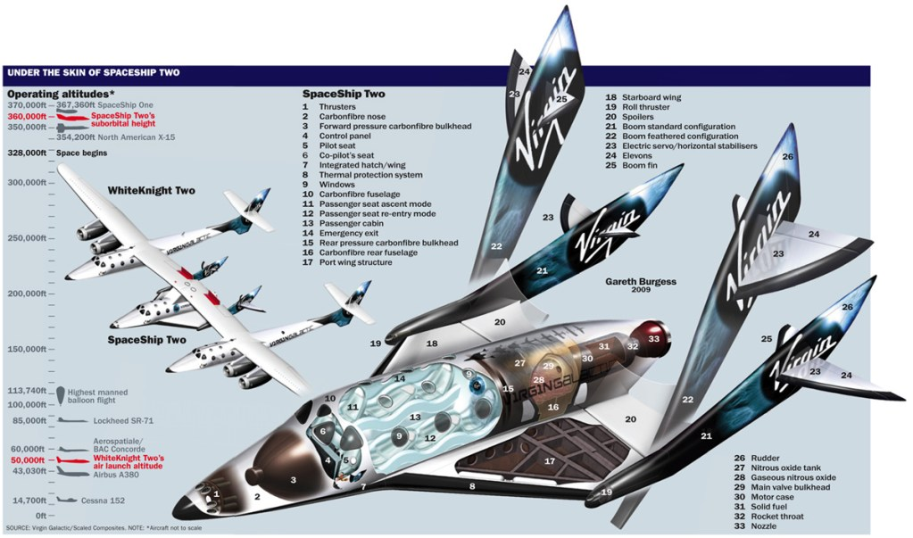 SpaceShipTwo interior view and details